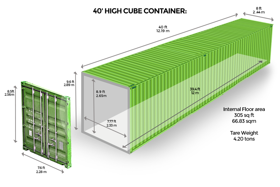 40' High Cube <br> Container