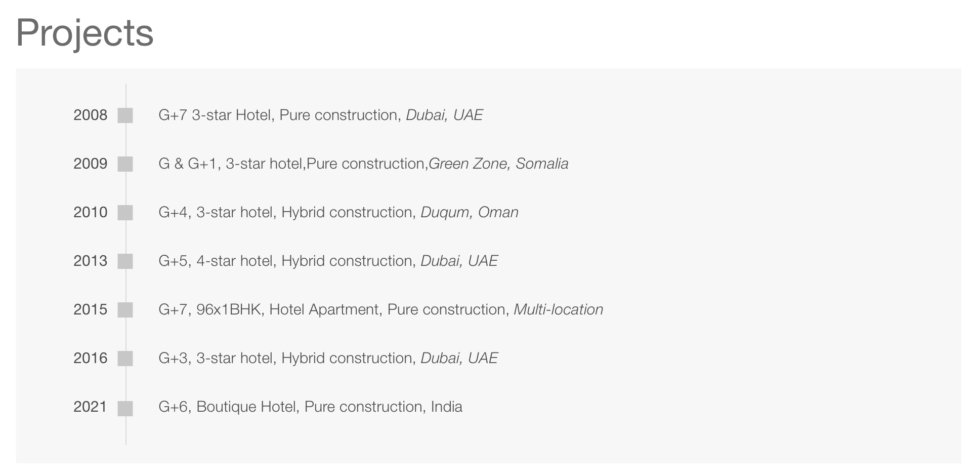 Project list_Hotels_website